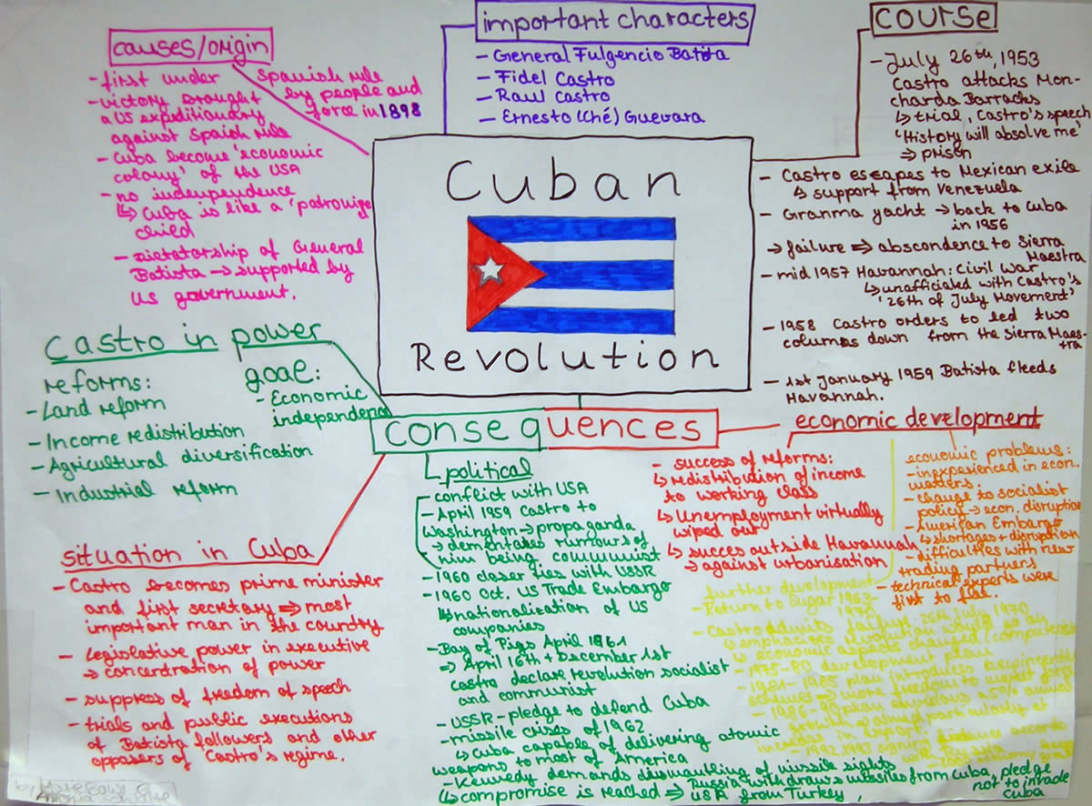 essays on cuban revolution Cuban revolution: success or failure free essays, cuban revolution: success or failure papers most popular cuban revolution: success or failure essays and papers at #1 cuban revolution: success or failure essays collection online totally free cuban revolution: success or failure essays.